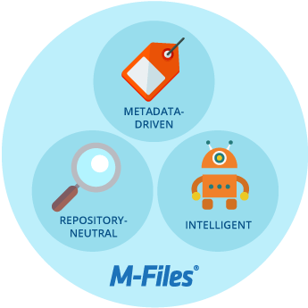 M-Files Intelligent Metadata Layer